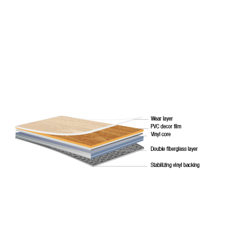 Types of Luxury Vinyl plank - Loose Lay