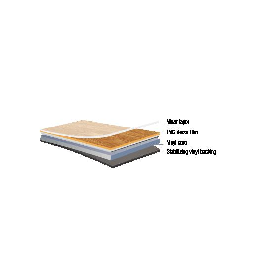 Types of Luxury Vinyl plank - Glue Down