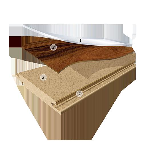 Types of Luxury Vinyl plank - Joint